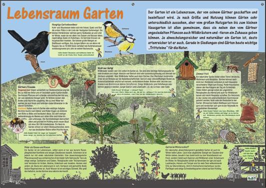 NaBiT Lebensraum-Tafel Garten