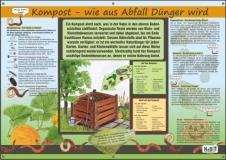 NaBiT Themenschild Kompost